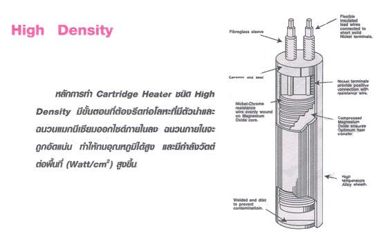High Density - ฮีตเตอร์แท่ง - Cartridge Heater